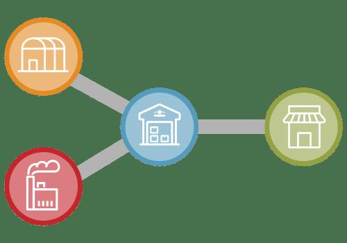 Multi-vendor Consolidation